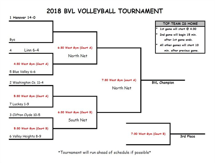 BVL Volleyball Bracket 2018